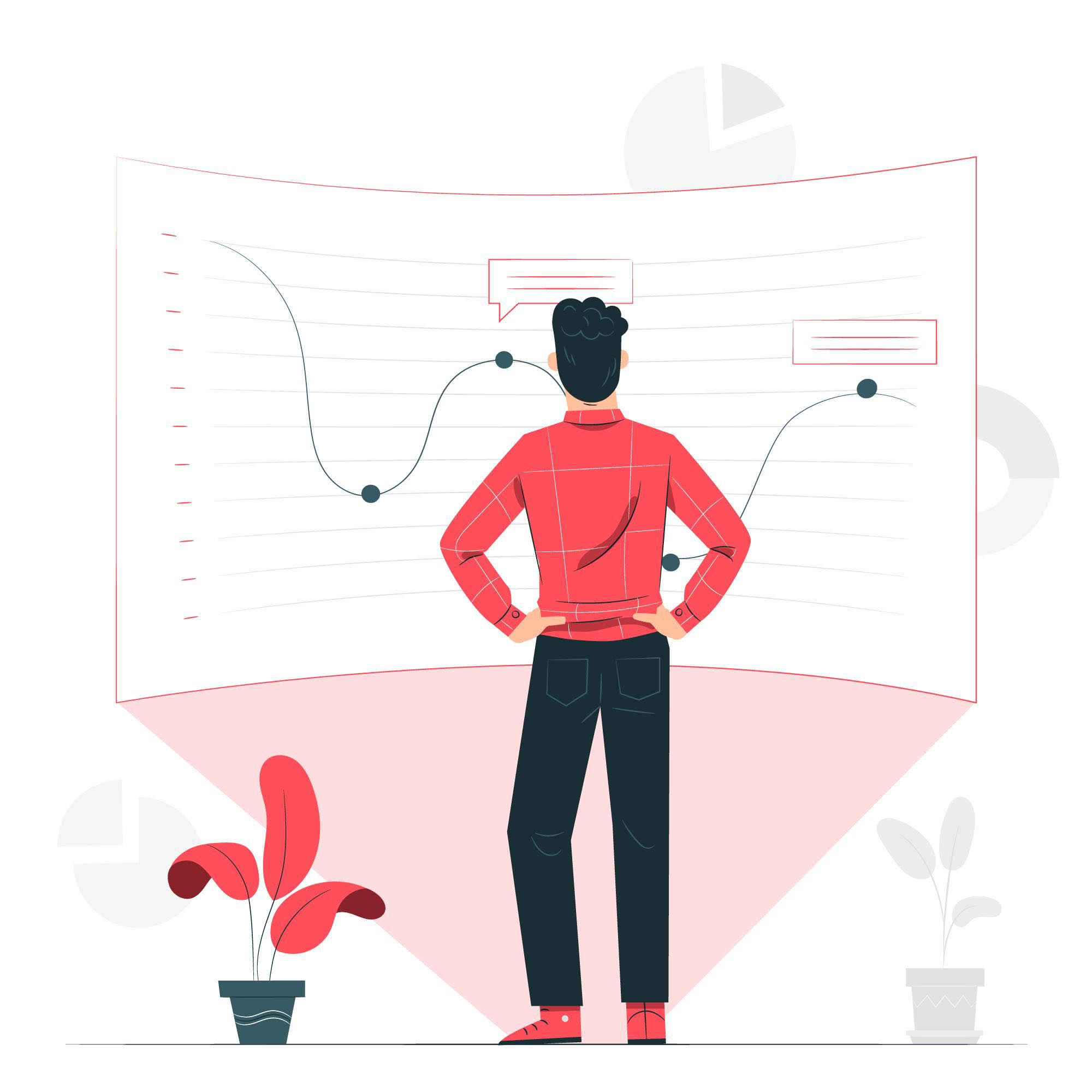 Define Your Goals and use Analytics